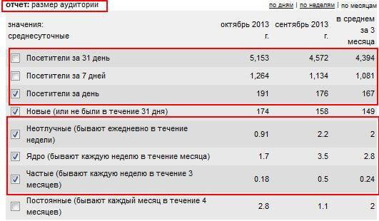 statistika1