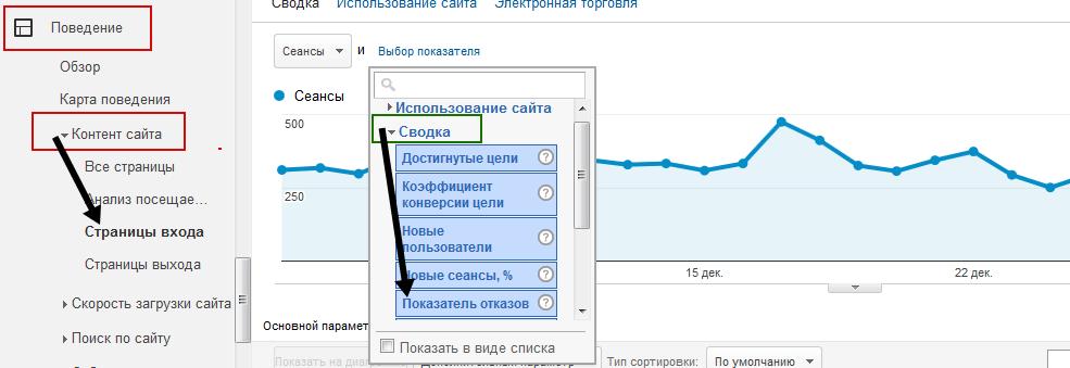 """дополнительные параметры статистики за отчетный период, среди которых есть и """"показатель отказов"""""""