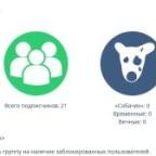 Как почистить группу ВКонтакте