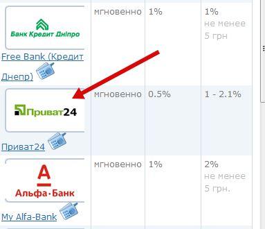 пополнить кошелек в украине