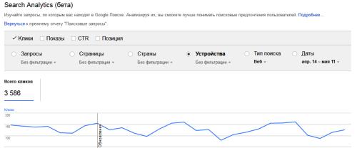 """новый """"Анализ"""" в Google Webmasters"""
