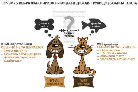 Узнайте разницу понятиями между веб-дизайнер и веб-разработчик