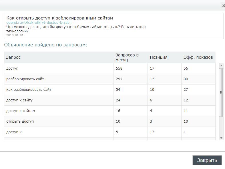 """сервис """"Анализ сниппетов"""""""