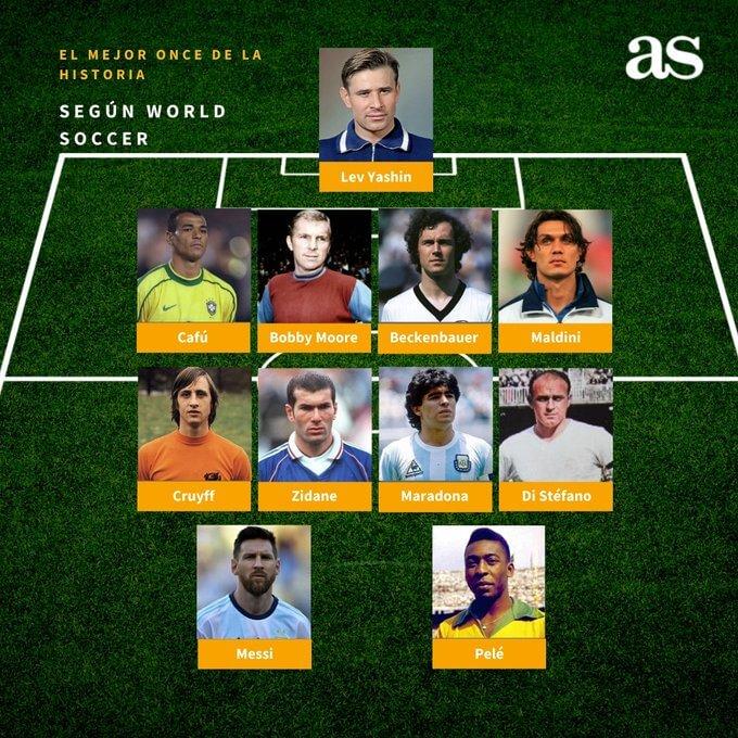 Испанское издание AS составило символическую сборную лучших футболистов всех времен и народов. В сборную всех времен и народов попал только один действующий футболист - Месси.