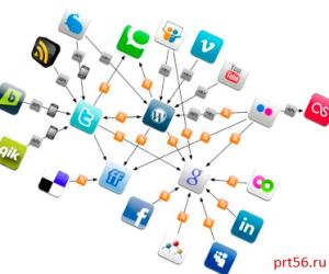 Использование социальных сетей для продвижения сайтов и бизнеса