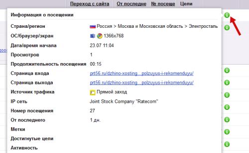 Как понимать и использовать информацию таблицы вебвизора