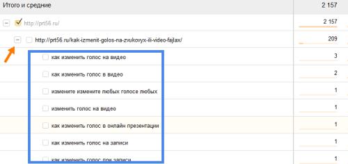 поисковые запросы, по которым пользователи чаще всего совершали переходы