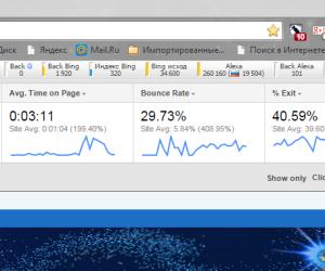 Расширение Page Analytics