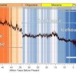 Сделана запись изменений климата Земли за последние 66 млн лет