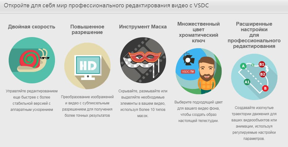 ифографика для VSDC Pro Video Editor 6.7.0